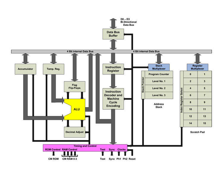 intel 4004 schematic diagram intel get free image about wiring diagram